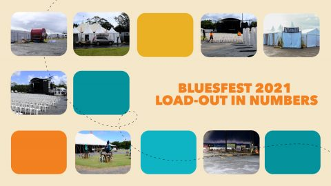 Bluesfest 2021 cancellation & load-out in numbers